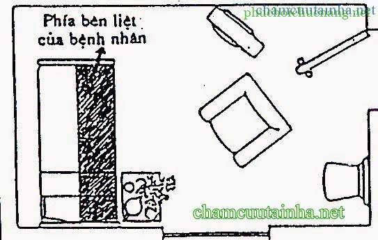 tu-the-nam-benh-nhan-tai-bien